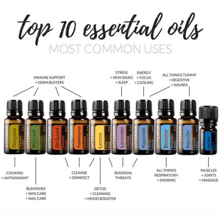 top10 oils